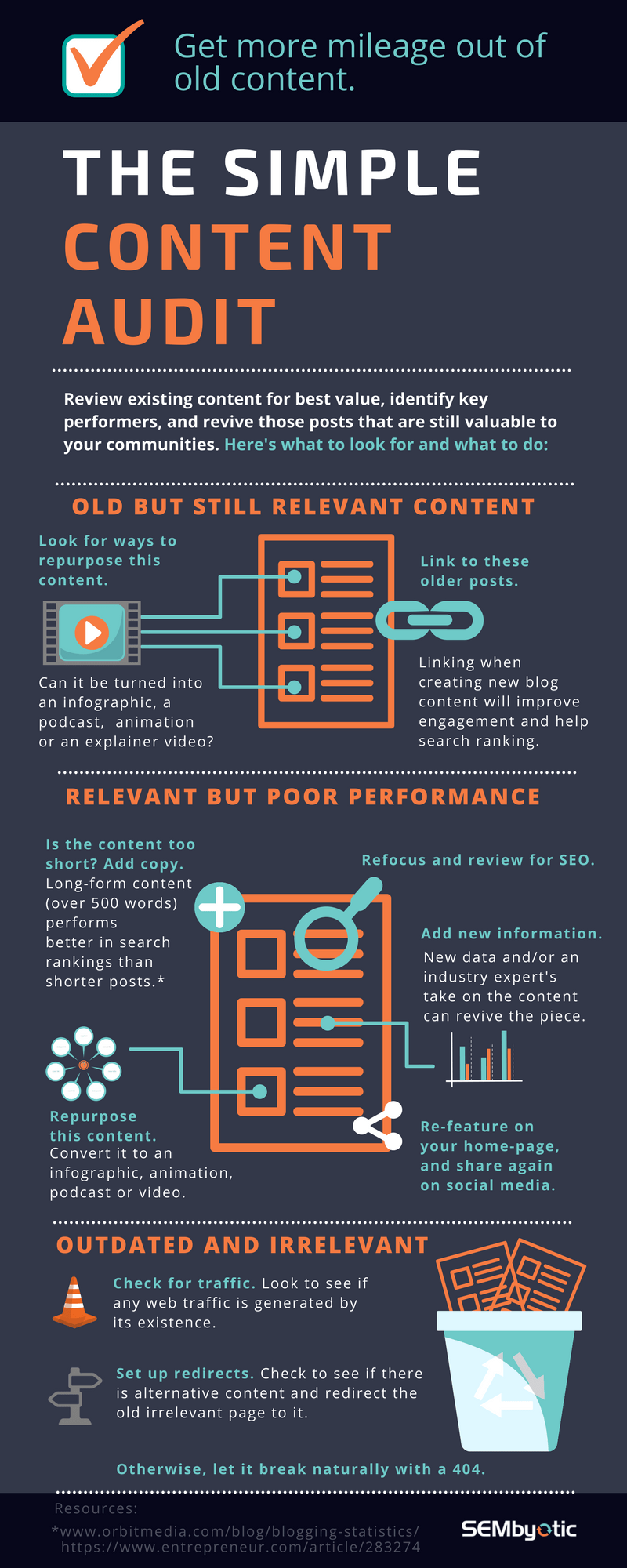 Getting New Value From Old Blog Content [INFOGRAPHIC]