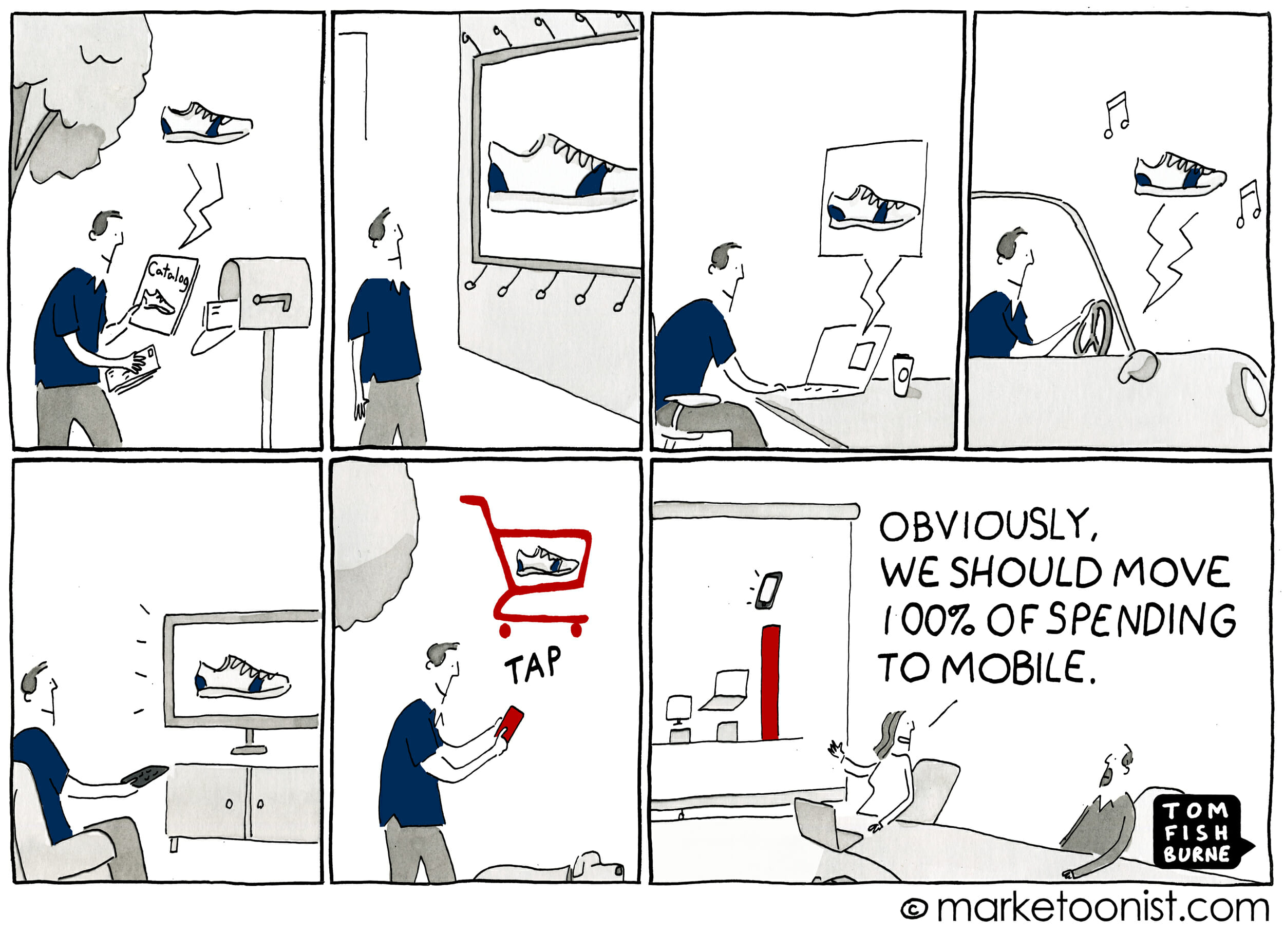 Last-Touch Marketing Attribution Cartoon