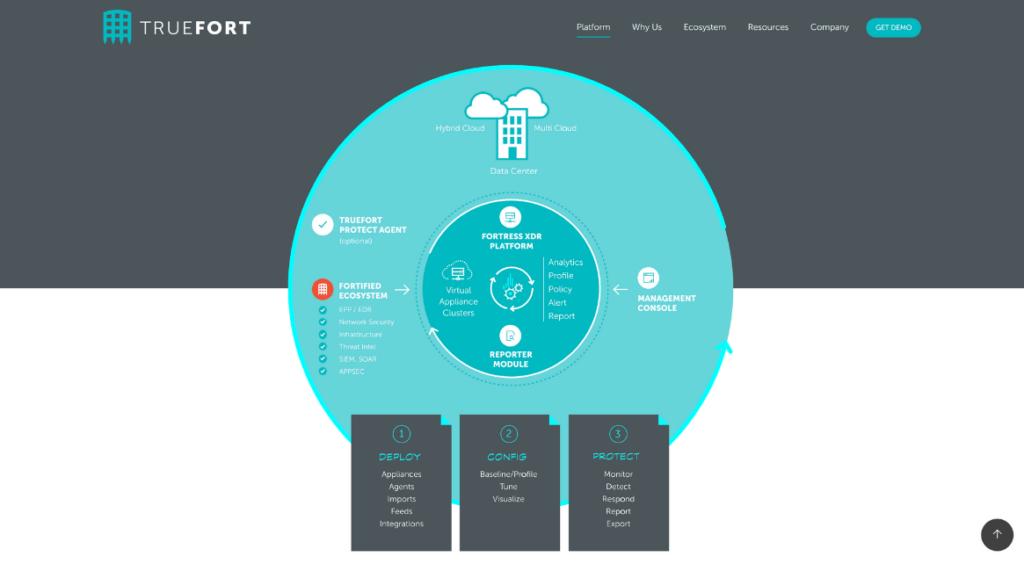 Award Winning Website Design Platform Page